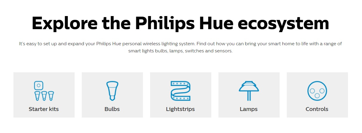 Philips Hue Product Range